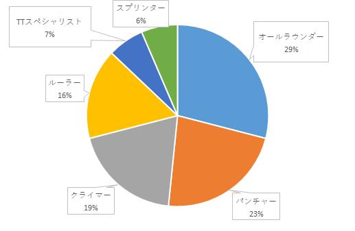 f:id:SuzuTamaki:20210107014414p:plain