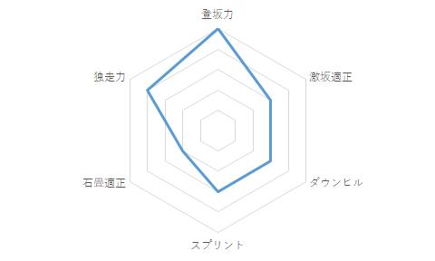 f:id:SuzuTamaki:20210107020427p:plain