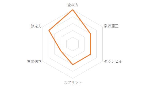 f:id:SuzuTamaki:20210107020748p:plain