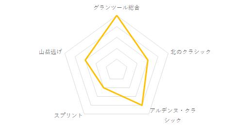 f:id:SuzuTamaki:20210107020949p:plain