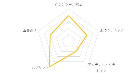 f:id:SuzuTamaki:20210107223645p:plain