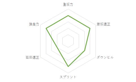 f:id:SuzuTamaki:20210109110805p:plain