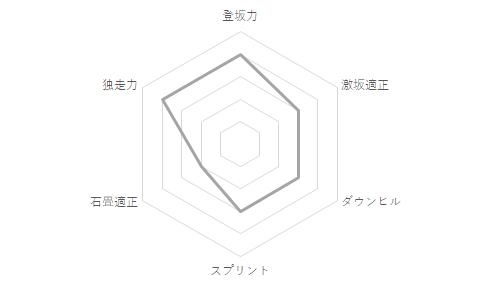 f:id:SuzuTamaki:20210109110830p:plain