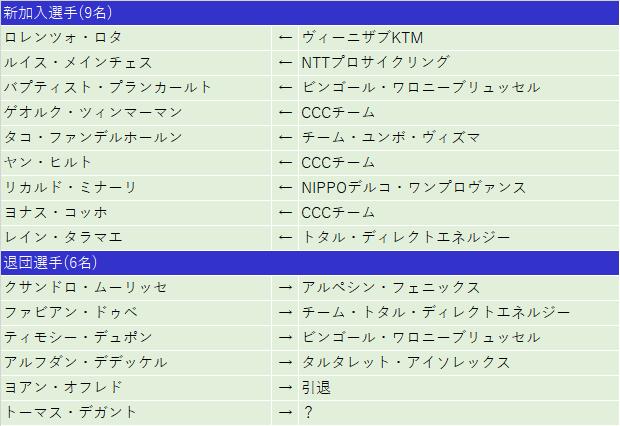f:id:SuzuTamaki:20210109154021p:plain