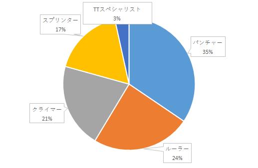 f:id:SuzuTamaki:20210109155441p:plain