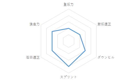 f:id:SuzuTamaki:20210109173239p:plain