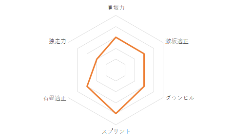 f:id:SuzuTamaki:20210109174021p:plain