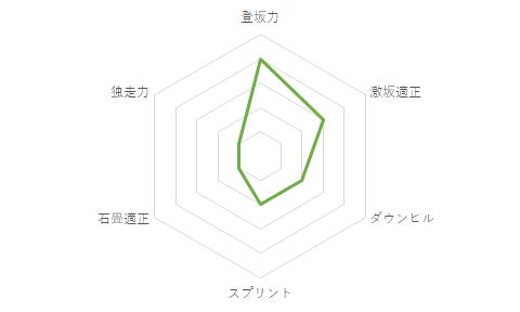 f:id:SuzuTamaki:20210109234754p:plain