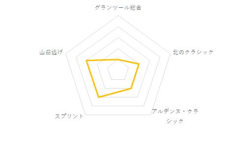 f:id:SuzuTamaki:20210110000059p:plain