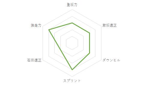 f:id:SuzuTamaki:20210110085933p:plain