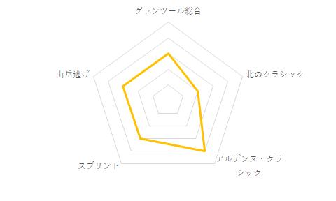 f:id:SuzuTamaki:20210110090619p:plain