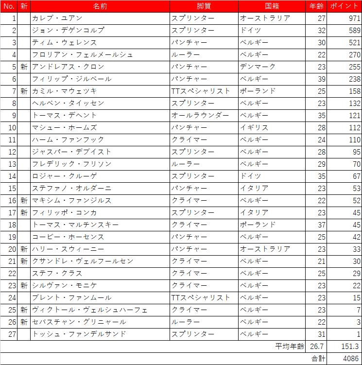 f:id:SuzuTamaki:20210110154046p:plain