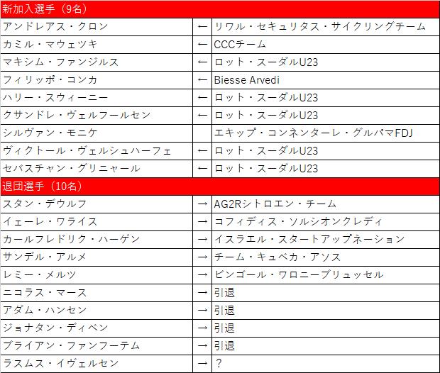 f:id:SuzuTamaki:20210110154050p:plain