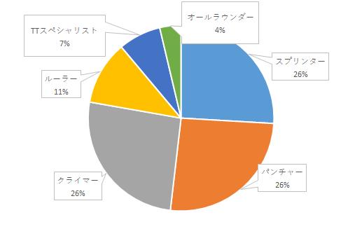 f:id:SuzuTamaki:20210110154404p:plain