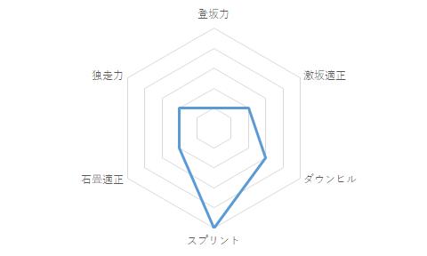 f:id:SuzuTamaki:20210110155229p:plain