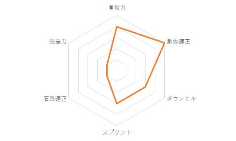 f:id:SuzuTamaki:20210110175303p:plain