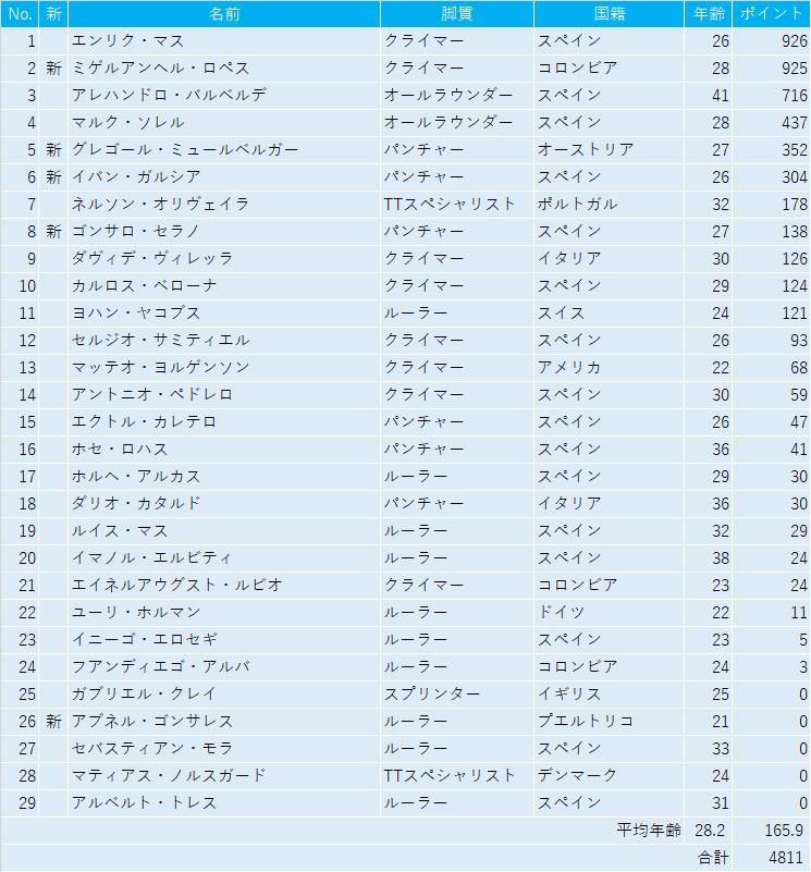 f:id:SuzuTamaki:20210111002445p:plain