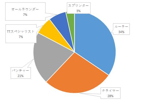 f:id:SuzuTamaki:20210111002512p:plain
