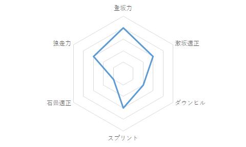 f:id:SuzuTamaki:20210111003810p:plain