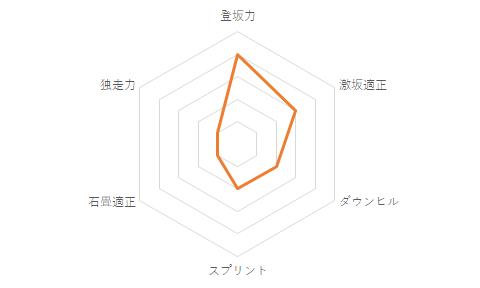 f:id:SuzuTamaki:20210111003823p:plain
