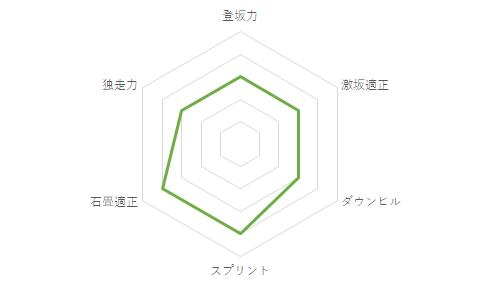 f:id:SuzuTamaki:20210111003834p:plain