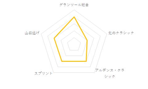 f:id:SuzuTamaki:20210111003925p:plain
