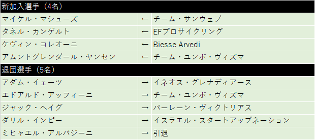 f:id:SuzuTamaki:20210111153613p:plain