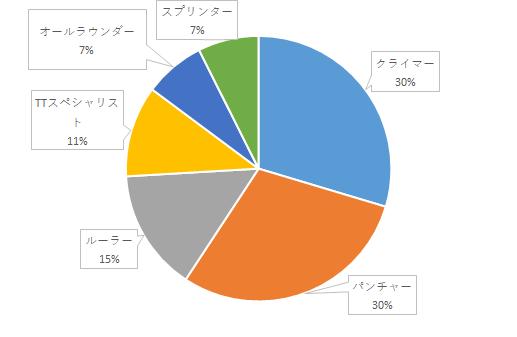 f:id:SuzuTamaki:20210111153626p:plain