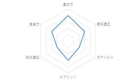 f:id:SuzuTamaki:20210111154221p:plain