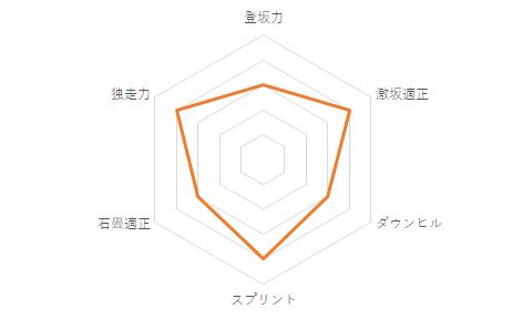 f:id:SuzuTamaki:20210111154501p:plain