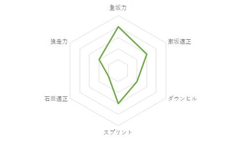 f:id:SuzuTamaki:20210111154831p:plain