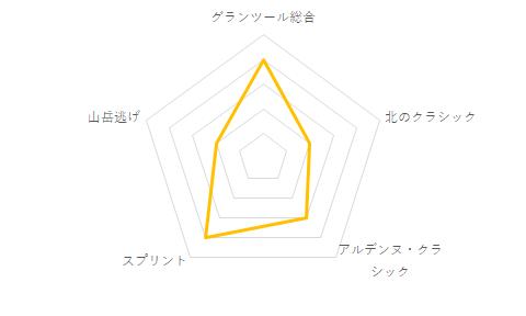 f:id:SuzuTamaki:20210111155427p:plain