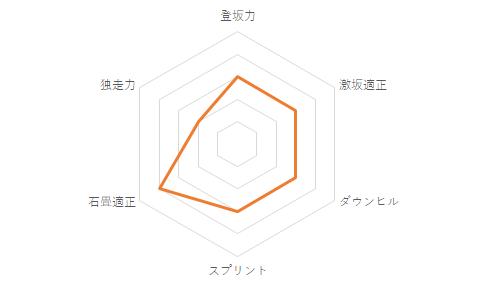 f:id:SuzuTamaki:20210111230851p:plain