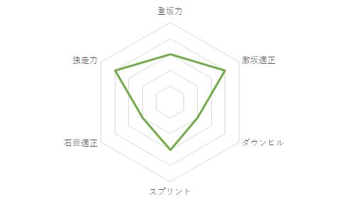 f:id:SuzuTamaki:20210111230911p:plain