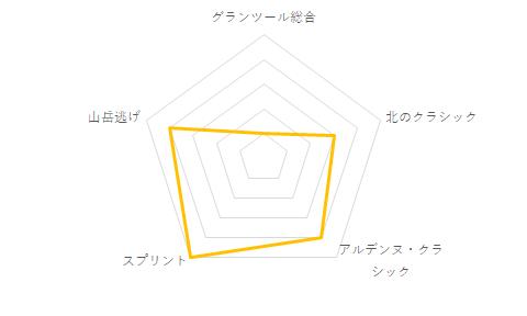 f:id:SuzuTamaki:20210112001418p:plain
