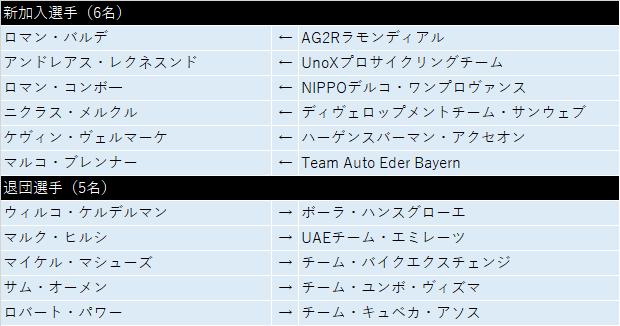 f:id:SuzuTamaki:20210113022448p:plain