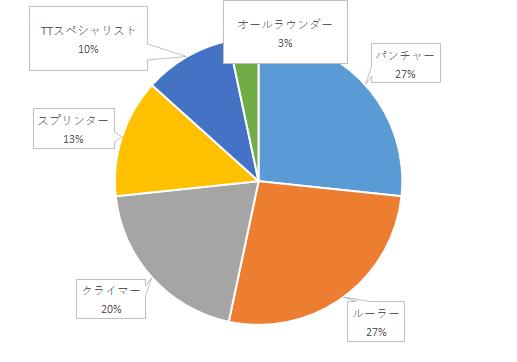 f:id:SuzuTamaki:20210114010148p:plain