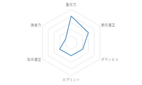 f:id:SuzuTamaki:20210114011204p:plain