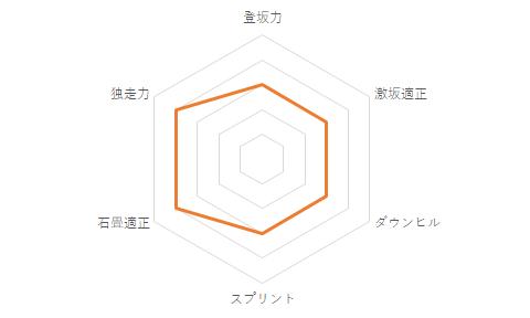 f:id:SuzuTamaki:20210114011337p:plain