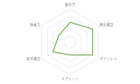 f:id:SuzuTamaki:20210114011527p:plain