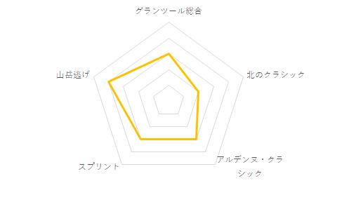 f:id:SuzuTamaki:20210114011654p:plain