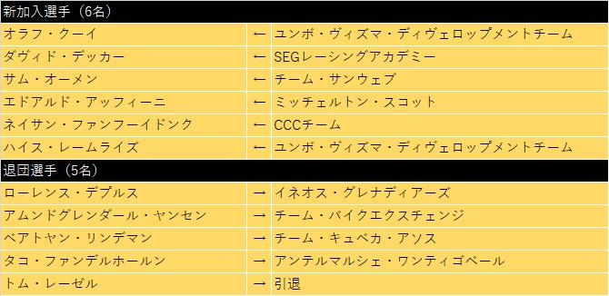 f:id:SuzuTamaki:20210114023157p:plain