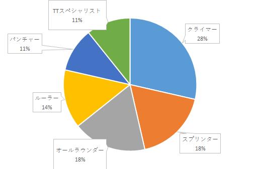 f:id:SuzuTamaki:20210114023910p:plain