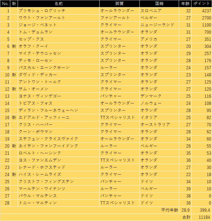f:id:SuzuTamaki:20210114024000p:plain