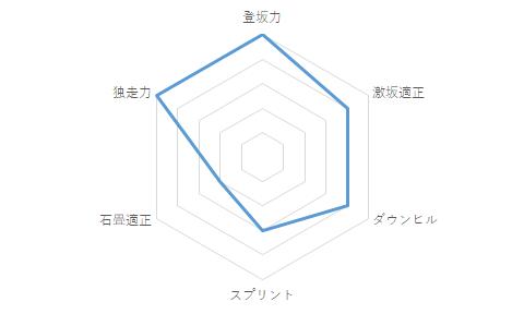 f:id:SuzuTamaki:20210114024409p:plain