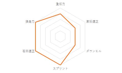 f:id:SuzuTamaki:20210114024436p:plain