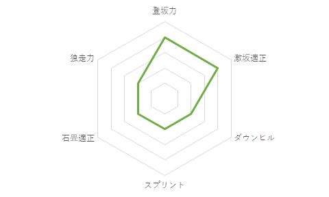 f:id:SuzuTamaki:20210114024614p:plain