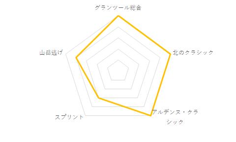 f:id:SuzuTamaki:20210114024923p:plain