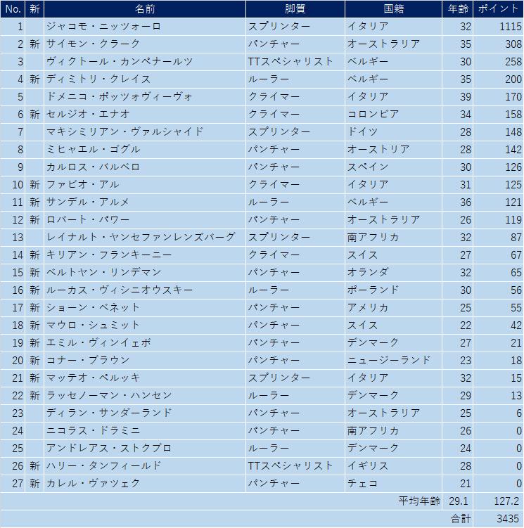f:id:SuzuTamaki:20210116230809p:plain