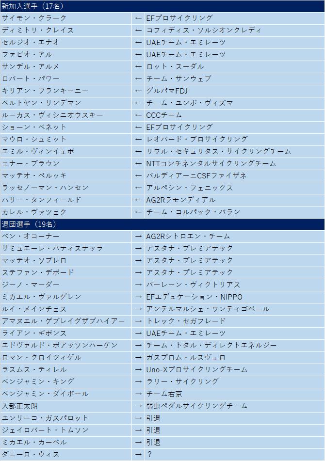 f:id:SuzuTamaki:20210116230814p:plain